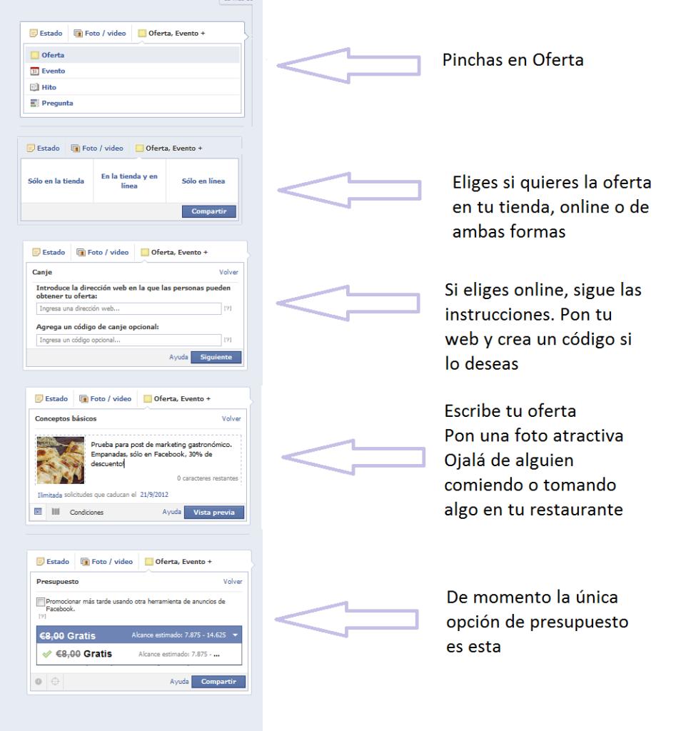 marketing para restaurantes en Facebook Erika Silva