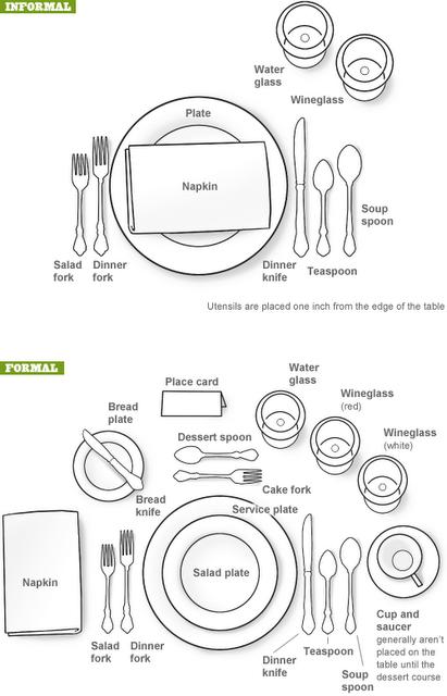 Cómo montar la mesa