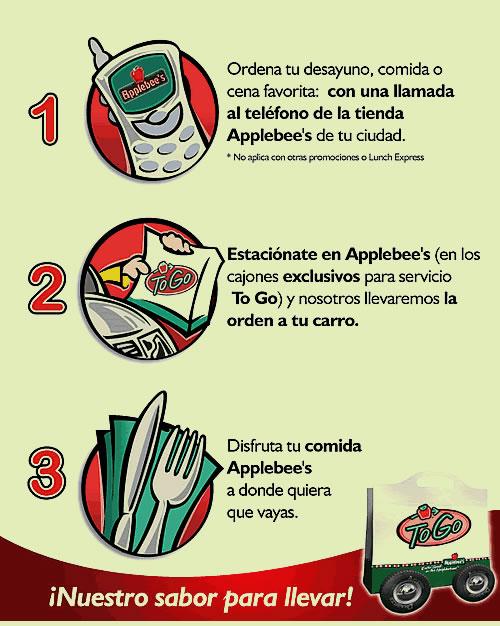 Caso pr ctico de gesti n y marketing de restaurantes for Cocina tradicional definicion