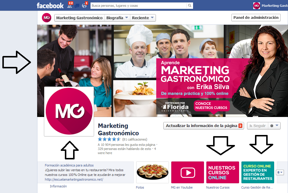 estrategias de marketing en redes sociales para restaurantes