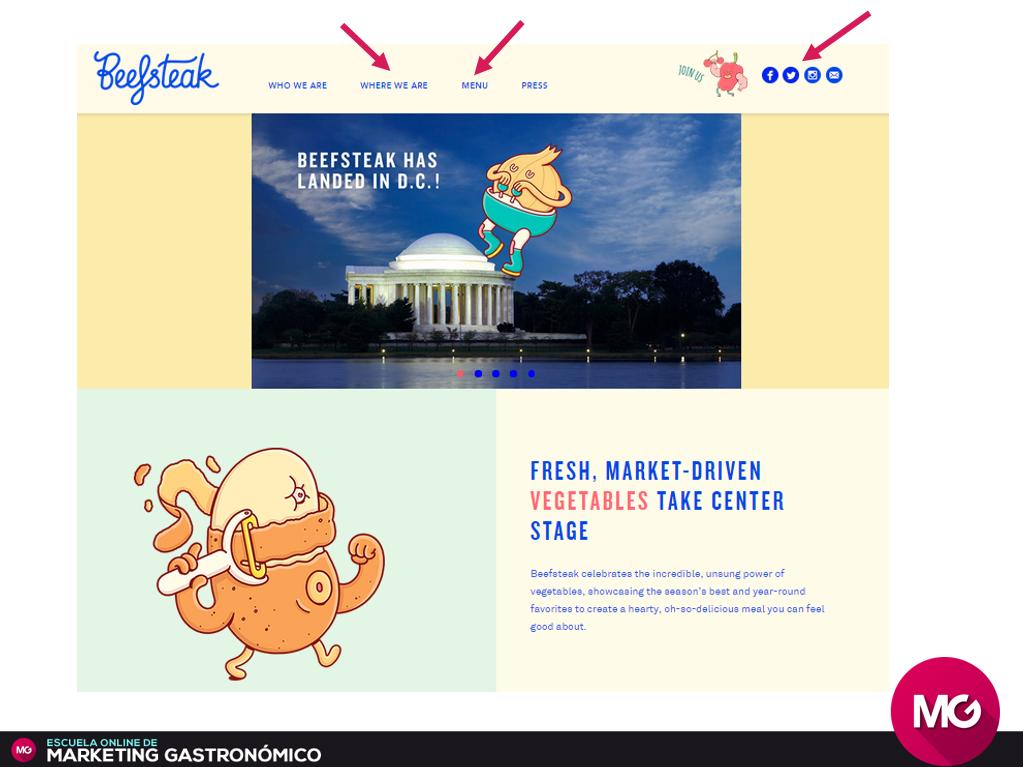 como hacer webs de restaurantes