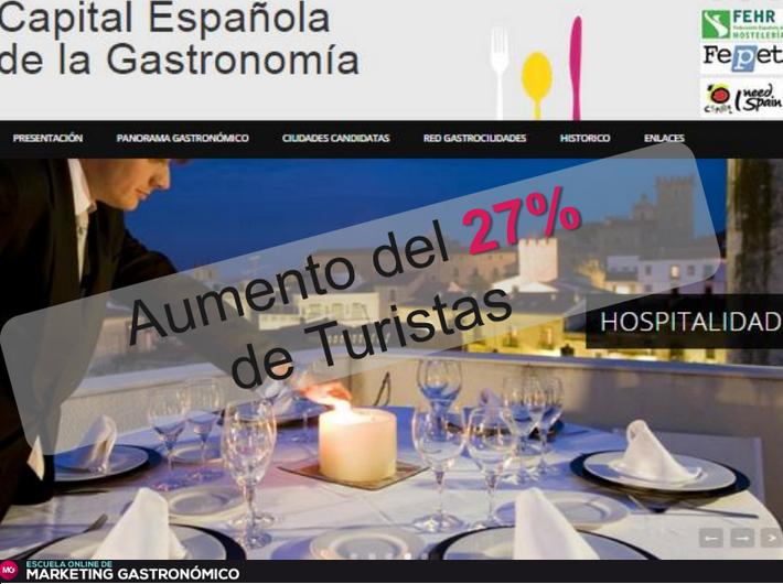 escuela de hosteleria online de marketing gastronomico Turismo gastronomico